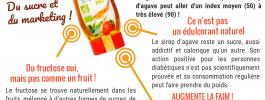 Le sirop d'agave à la loupe : du sucre et du marketing !